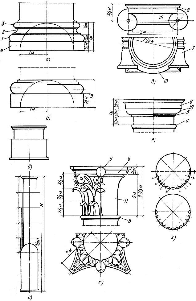 Детали колонны: а и б
